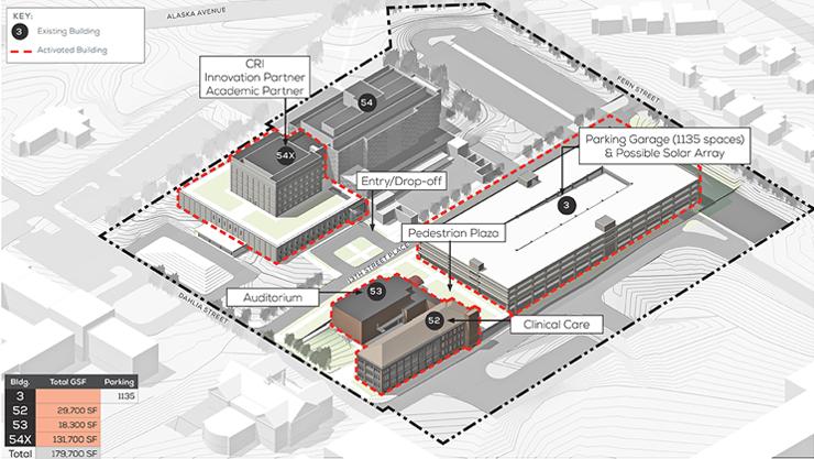 Walter Reed Medical Center diagram